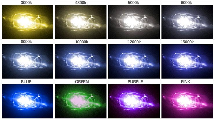 Ксеноновые лампы - характеристика